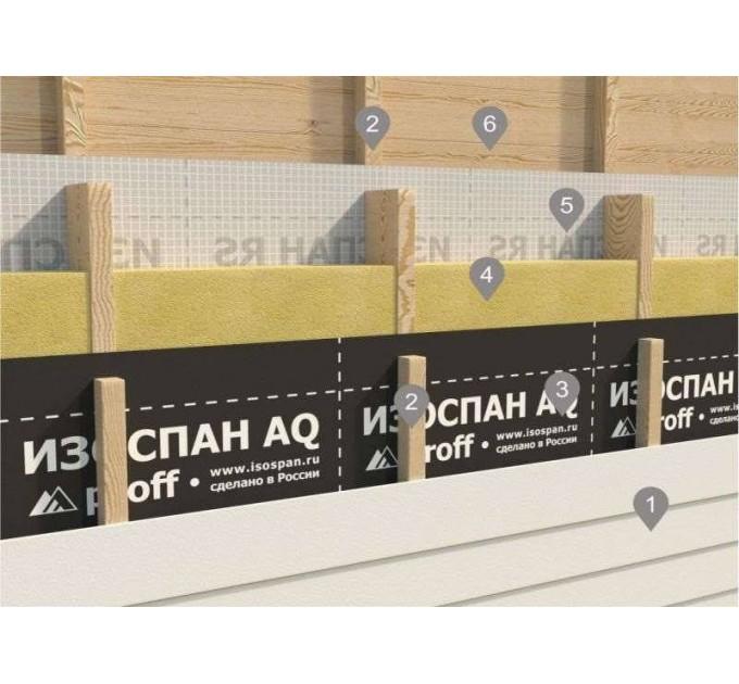 Изоспан AQ 150 Профф Гидро-Ветрозащитная Паропроницаемая мембрана 70м2