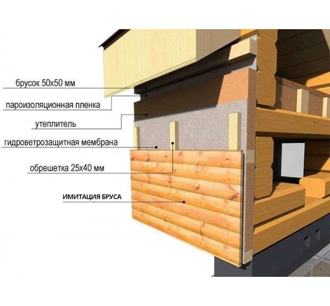 Блок Хаус Хвоя Класса-А 35x190x6000мм