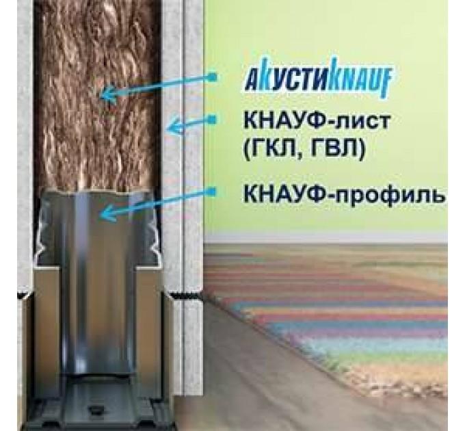 Кнауф Акустик Звукоизоляция 1250x610x100мм (6,1м²)